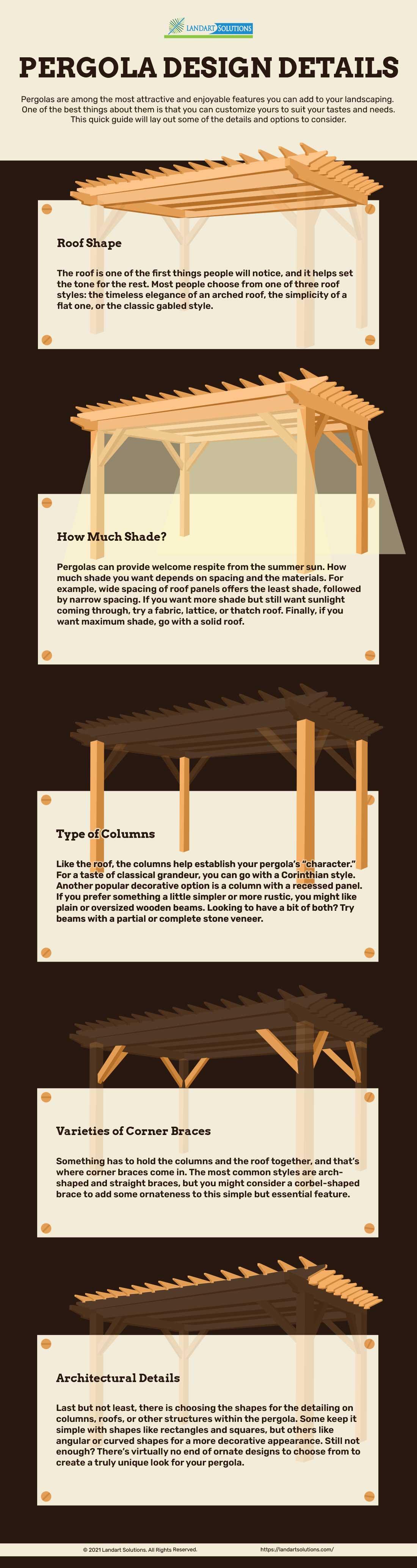 Pergola Design Details Infographic